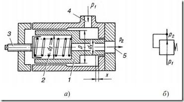 Ứng dụng van giảm giảm áp DN65, van giảm áp là gì ?