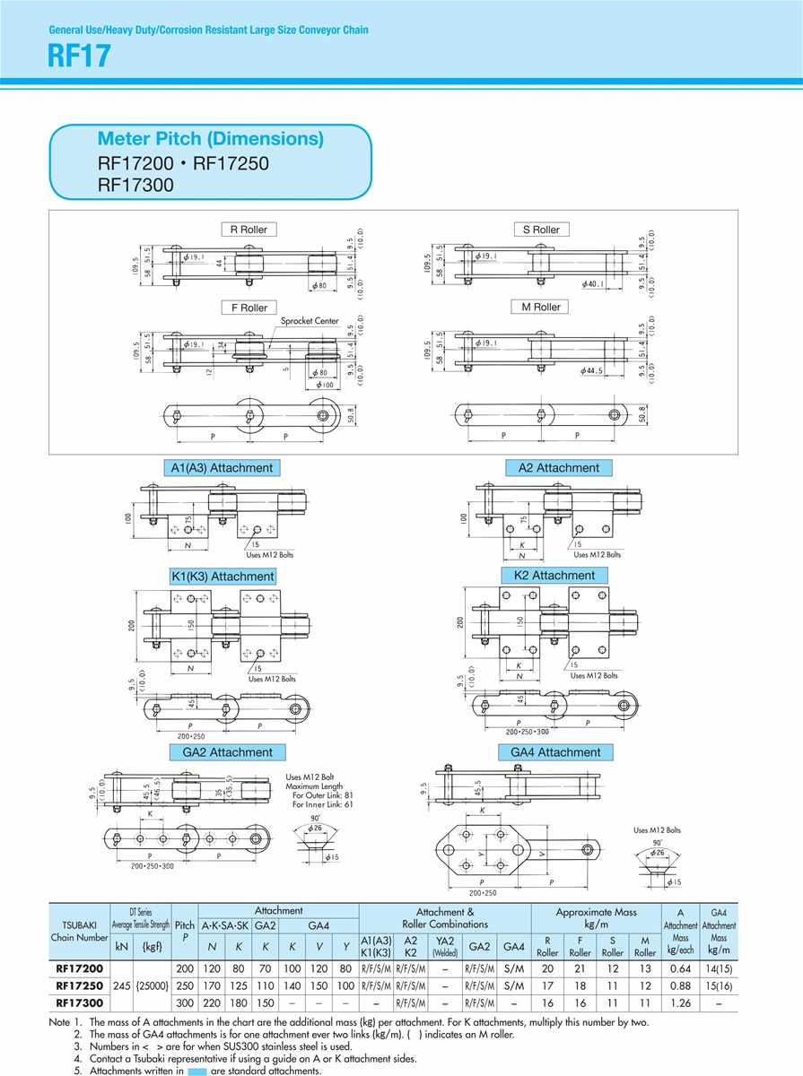 Xch Ti Cng Nghip Tsubaki Rf17 Bn Wiring Diagram Bng Thng S K Thut